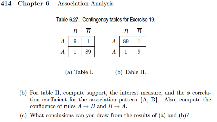 how to read a contingency table